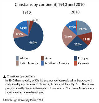 the decline of christianity in europe Atheist author richard dawkins is warning his followers against celebrating the reported demise of christianity in europe warns about decline of christianity.